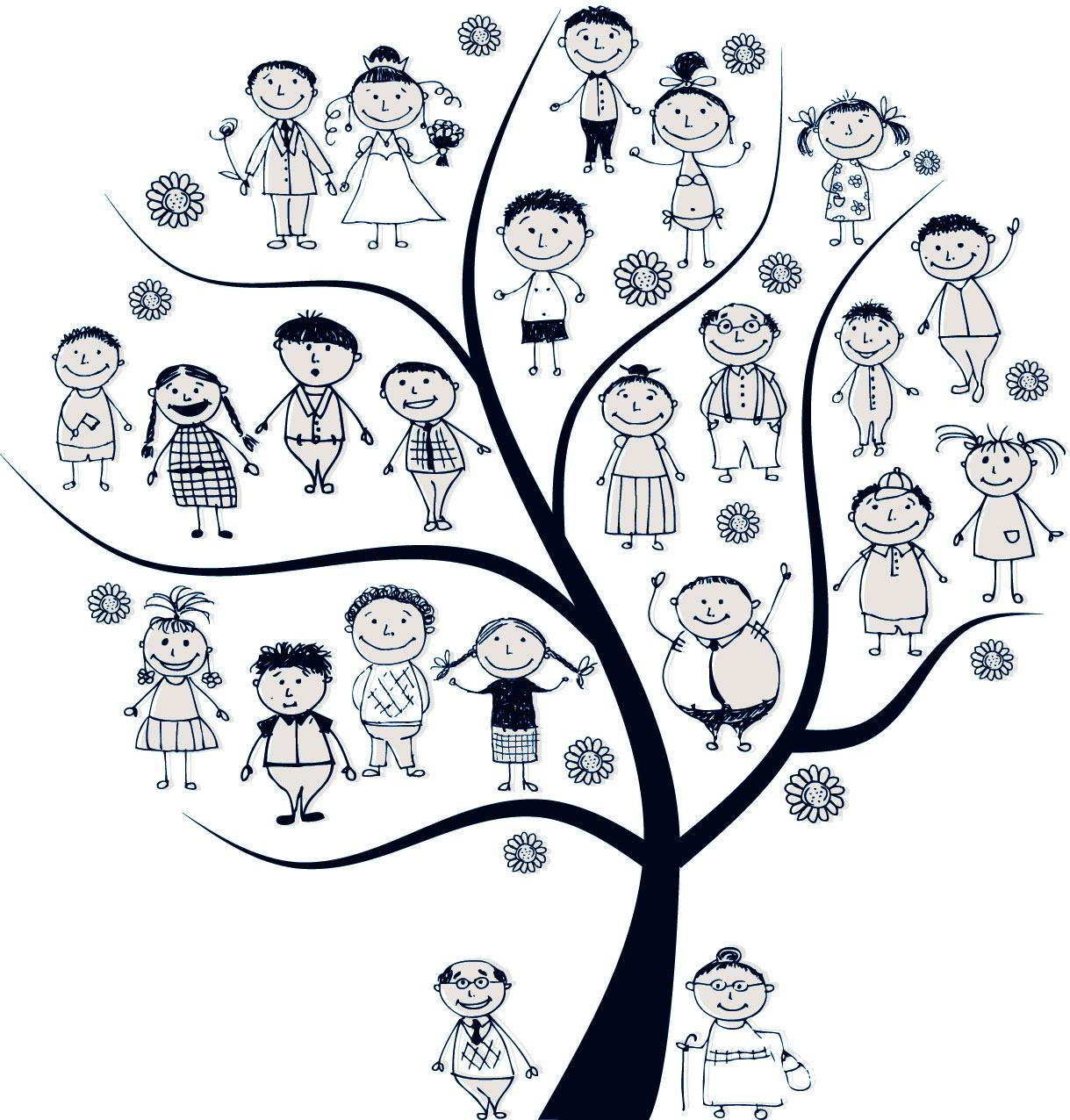 Etude de l'histoire familiale et la psychogénéalogie